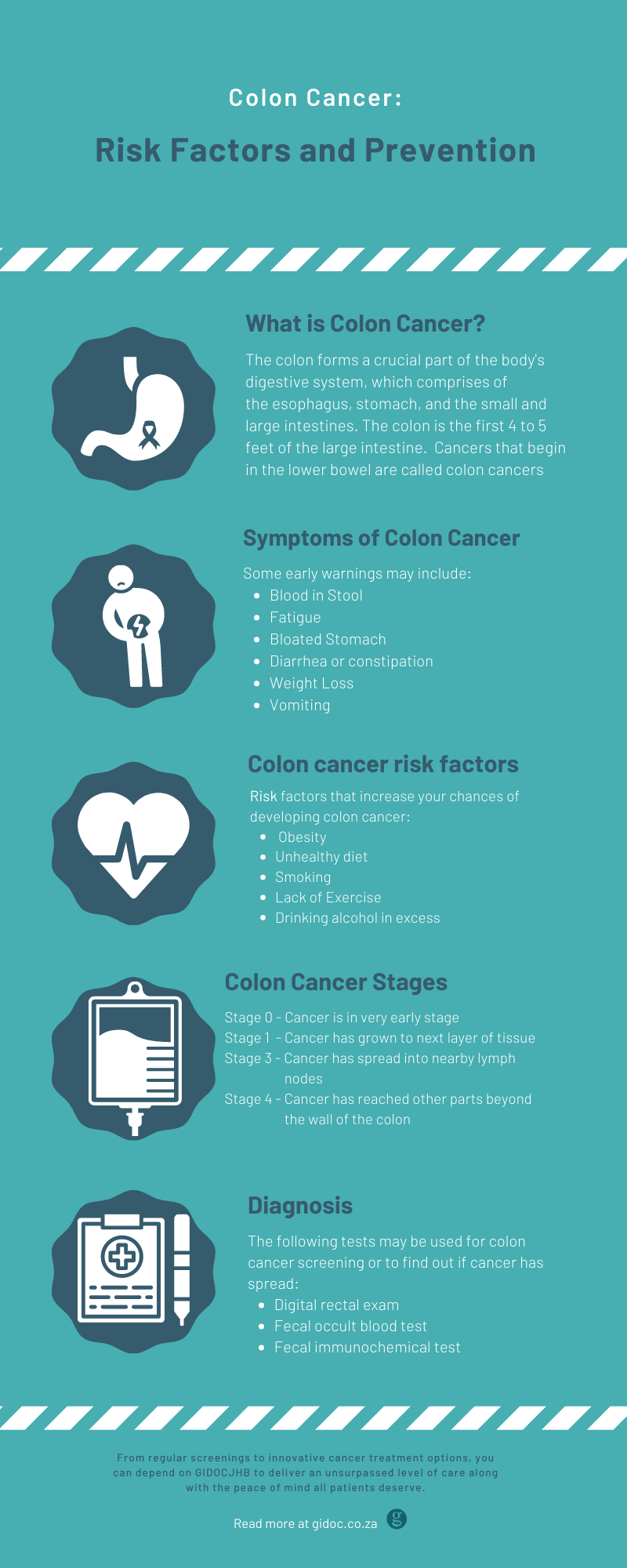 Colon Cancer Risk Factors Prevention infographic - Colon Cancer: Risk Factors and Prevention