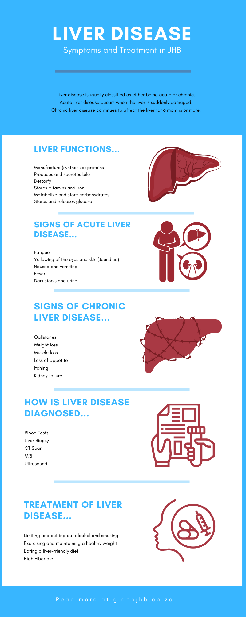 Liver Disease Symptoms and Treatment in JHB - Liver Disease Symptoms and Treatment JHB